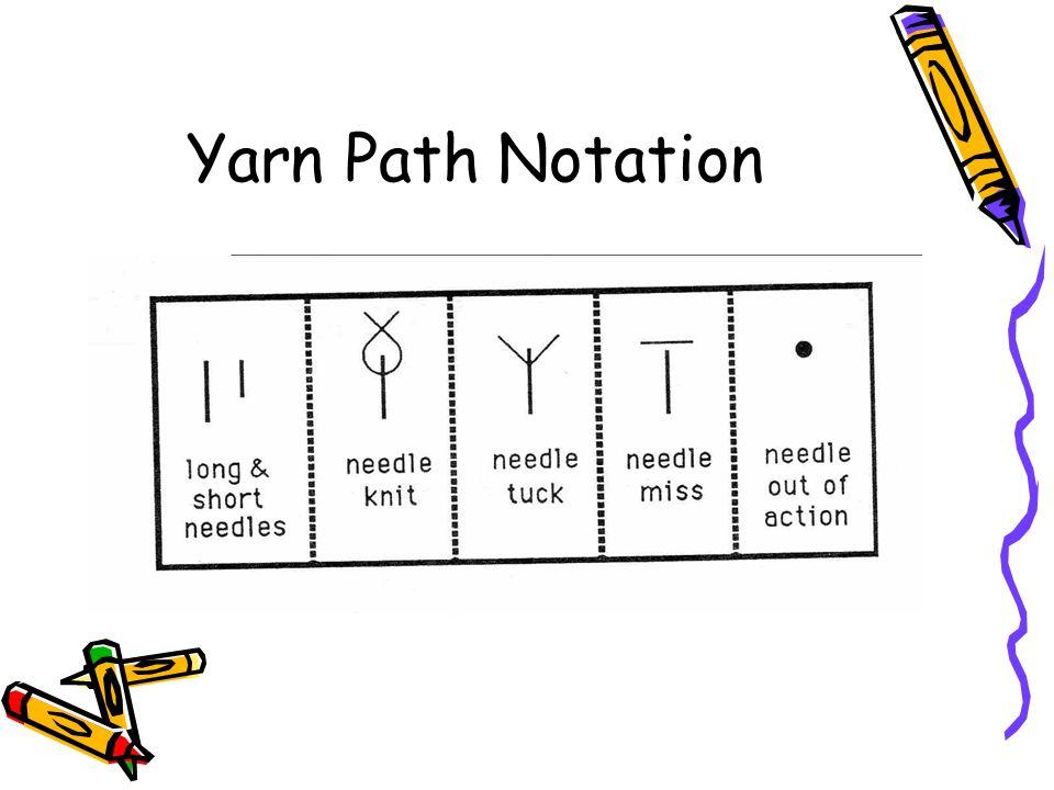 Yarn Path Notation