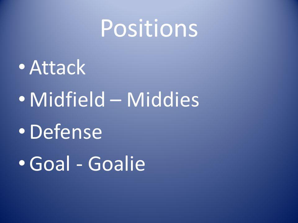 Positions Attack Midfield – Middies Defense Goal - Goalie