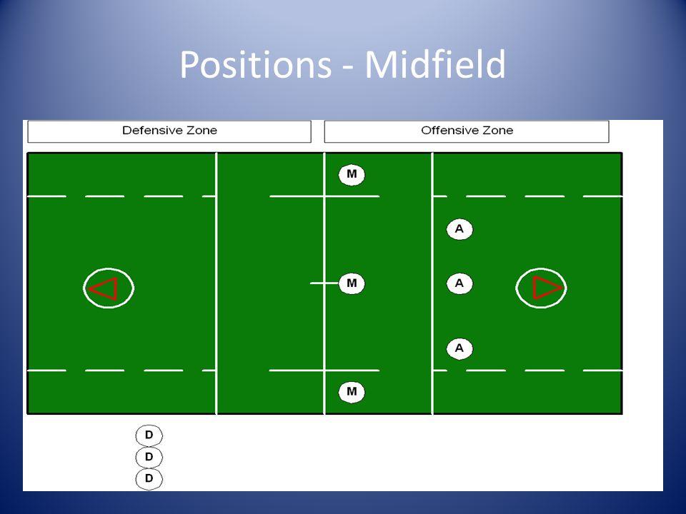 Positions - Midfield