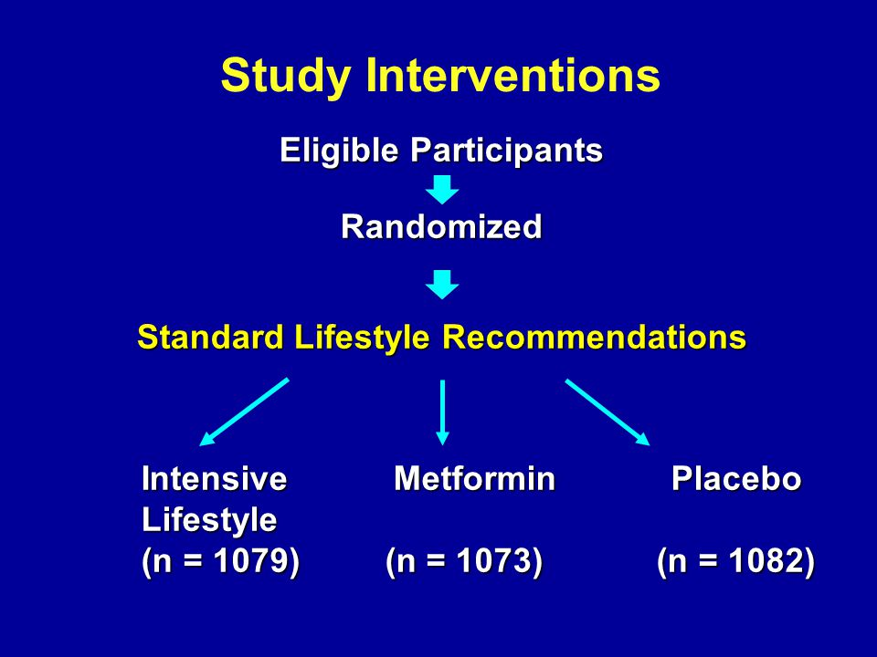 Study Interventions Eligible Participants Randomized Standard Lifestyle Recommendations Intensive Metformin Placebo Lifestyle (n = 1079) (n = 1073) (n = 1082)