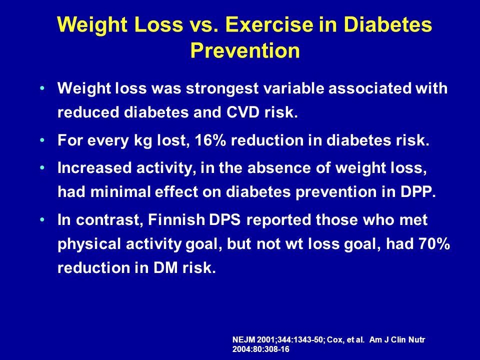 Weight Loss vs.