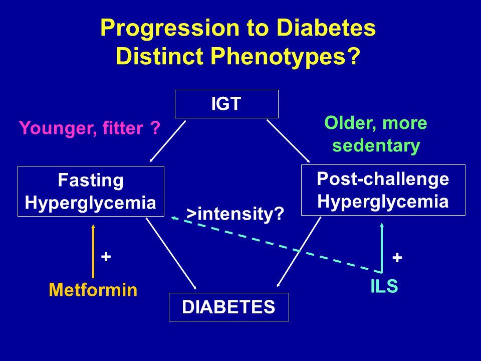 Progression to Diabetes Distinct Phenotypes? IGT Fasting Hyperglycemia Post-challenge Hyperglycemia DIABETES Metformin ILS Older, more sedentary Young