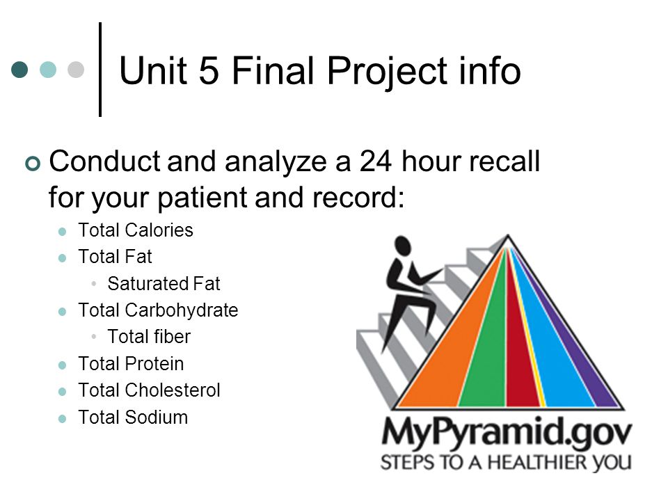 Unit 5 Final Project info Conduct and analyze a 24 hour recall for your patient and record: Total Calories Total Fat Saturated Fat Total Carbohydrate Total fiber Total Protein Total Cholesterol Total Sodium