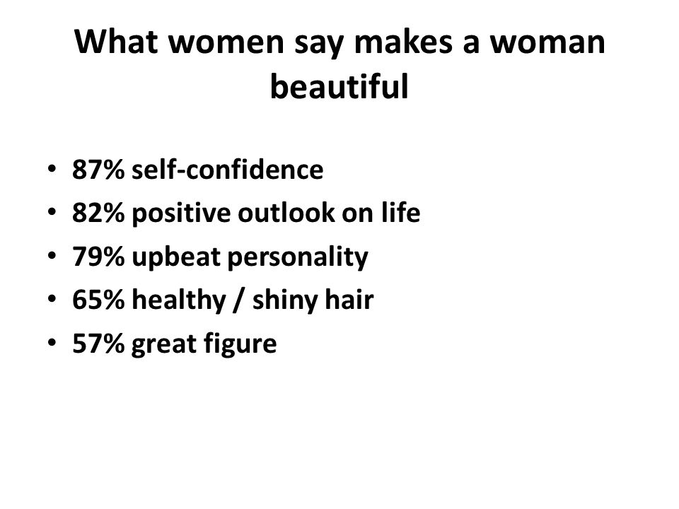 What women say makes a woman beautiful 87% self-confidence 82% positive outlook on life 79% upbeat personality 65% healthy / shiny hair 57% great figure