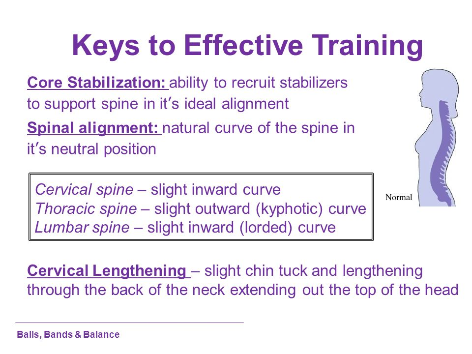 Keys to Effective Training Core Stabilization: ability to recruit stabilizers to support spine in it's ideal alignment Spinal alignment: natural curve