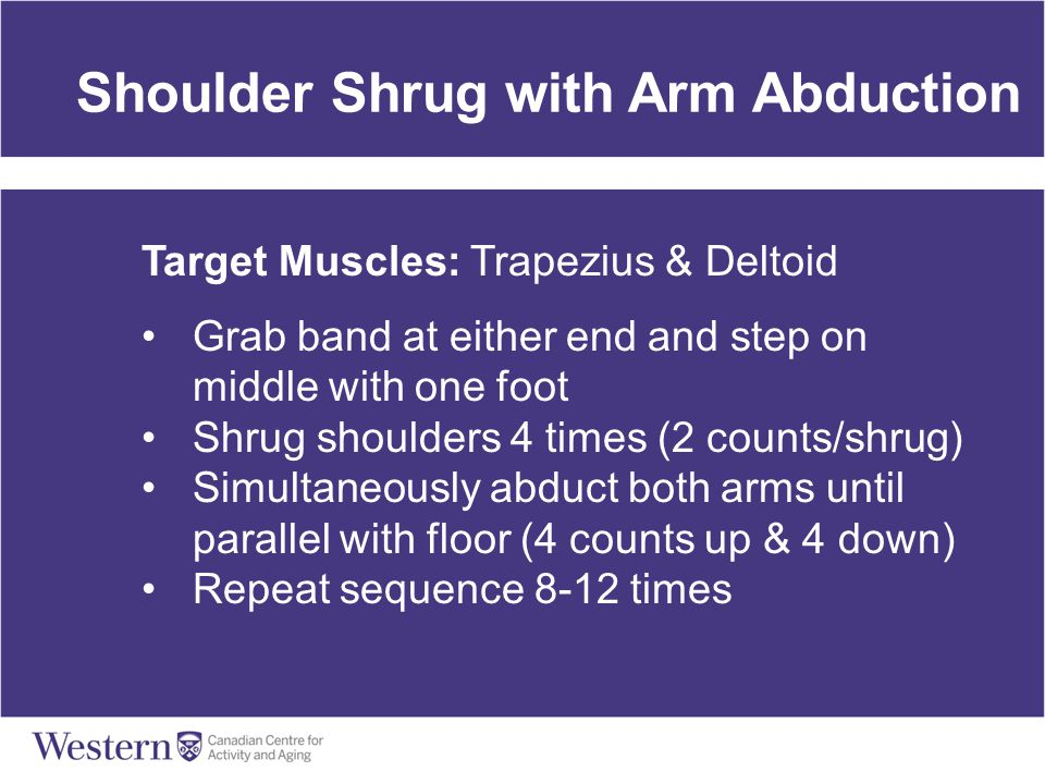 Shoulder Shrug with Arm Abduction Target Muscles: Trapezius & Deltoid Grab band at either end and step on middle with one foot Shrug shoulders 4 times