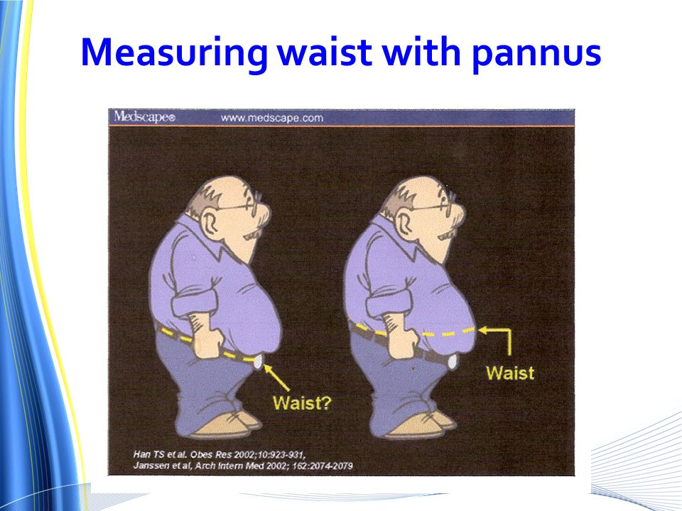 Measuring waist with pannus