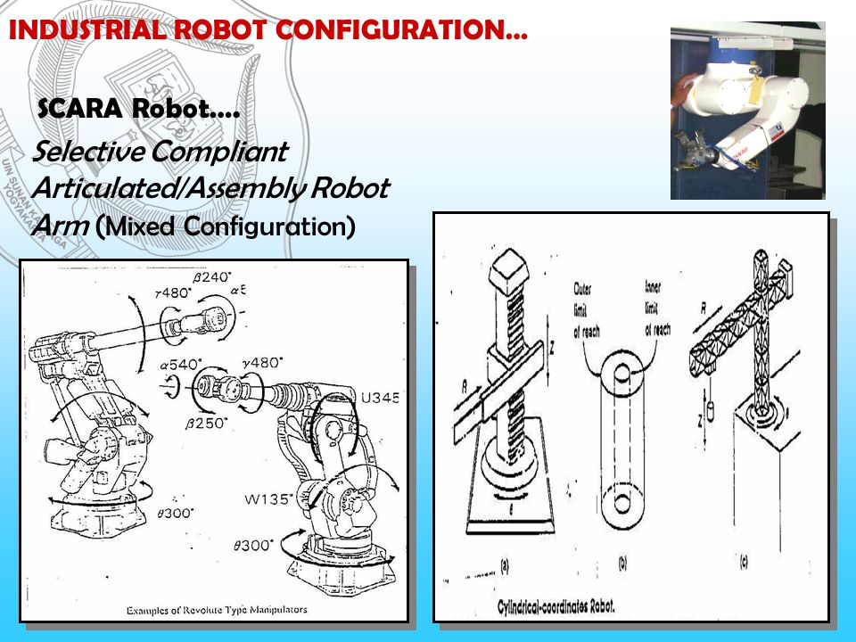 INDUSTRIAL ROBOT CONFIGURATION… SCARA Robot…. Selective Compliant Articulated/Assembly Robot Arm ( Mixed Configuration)