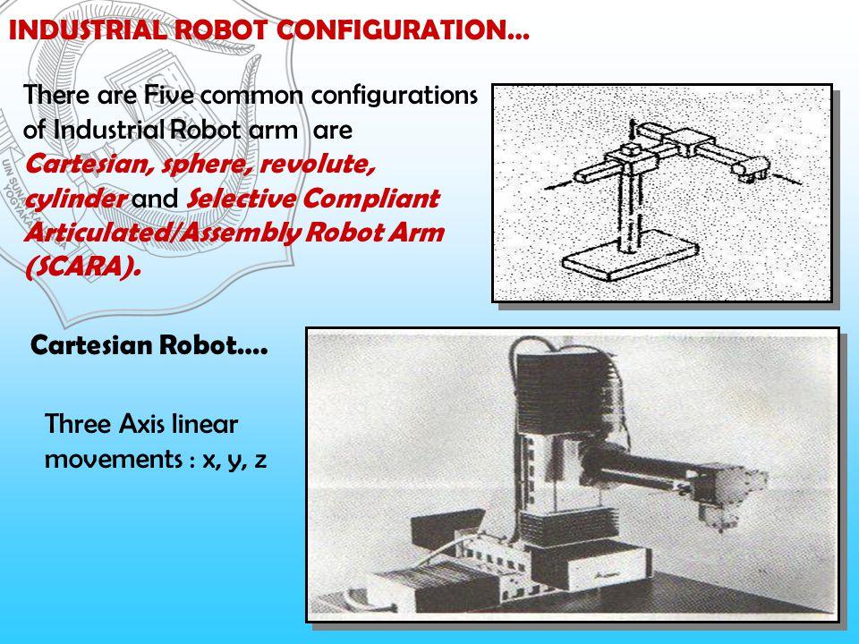 INDUSTRIAL ROBOT CONFIGURATION… SPERE Robot….