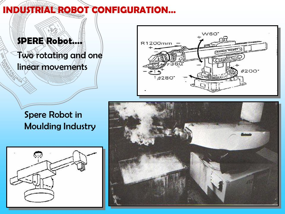 INDUSTRIAL ROBOT CONFIGURATION… SPERE Robot…. Spere Robot in Moulding Industry Two rotating and one linear movements