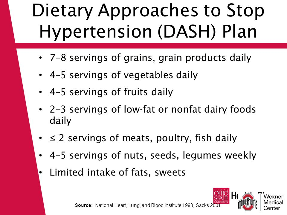 Dietary Approaches to Stop Hypertension (DASH) Plan 7–8 servings of grains, grain products daily 4–5 servings of vegetables daily 4–5 servings of fruits daily 2–3 servings of low-fat or nonfat dairy foods daily ≤ 2 servings of meats, poultry, fish daily 4–5 servings of nuts, seeds, legumes weekly Limited intake of fats, sweets Source: National Heart, Lung, and Blood Institute 1998, Sacks 2001.