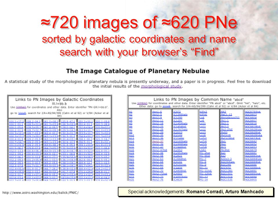 ≈720 images of ≈620 PNe sorted by galactic coordinates and name search with your browser's Find Special acknowledgements: Romano Corradi, Arturo Manhcado