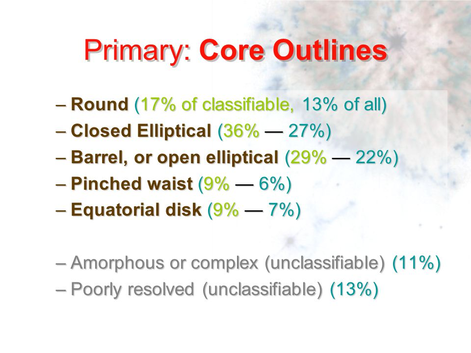 –Round (17% of classifiable, 13% of all) –Closed Elliptical (36% — 27%) –Barrel, or open elliptical (29% — 22%) –Pinched waist (9% — 6%) –Equatorial disk (9% — 7%) –Amorphous or complex (unclassifiable) (11%) –Poorly resolved (unclassifiable) (13%) –Round (17% of classifiable, 13% of all) –Closed Elliptical (36% — 27%) –Barrel, or open elliptical (29% — 22%) –Pinched waist (9% — 6%) –Equatorial disk (9% — 7%) –Amorphous or complex (unclassifiable) (11%) –Poorly resolved (unclassifiable) (13%) Primary: Core Outlines