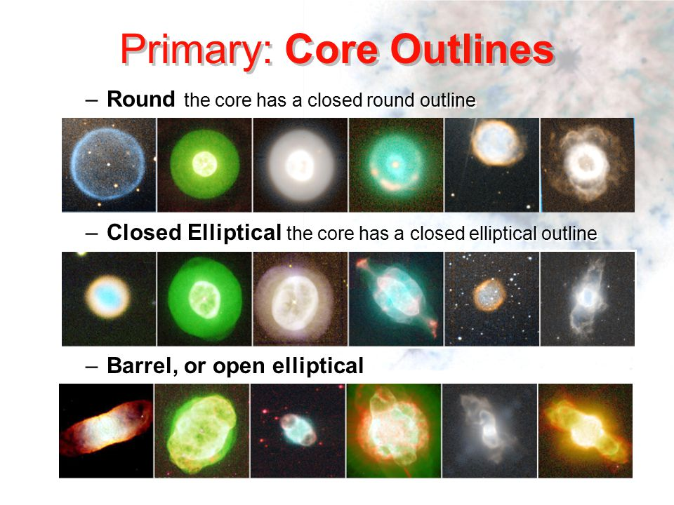 –Round the core has a closed round outline –Closed Elliptical the core has a closed elliptical outline –Barrel, or open elliptical –Round the core has a closed round outline –Closed Elliptical the core has a closed elliptical outline –Barrel, or open elliptical