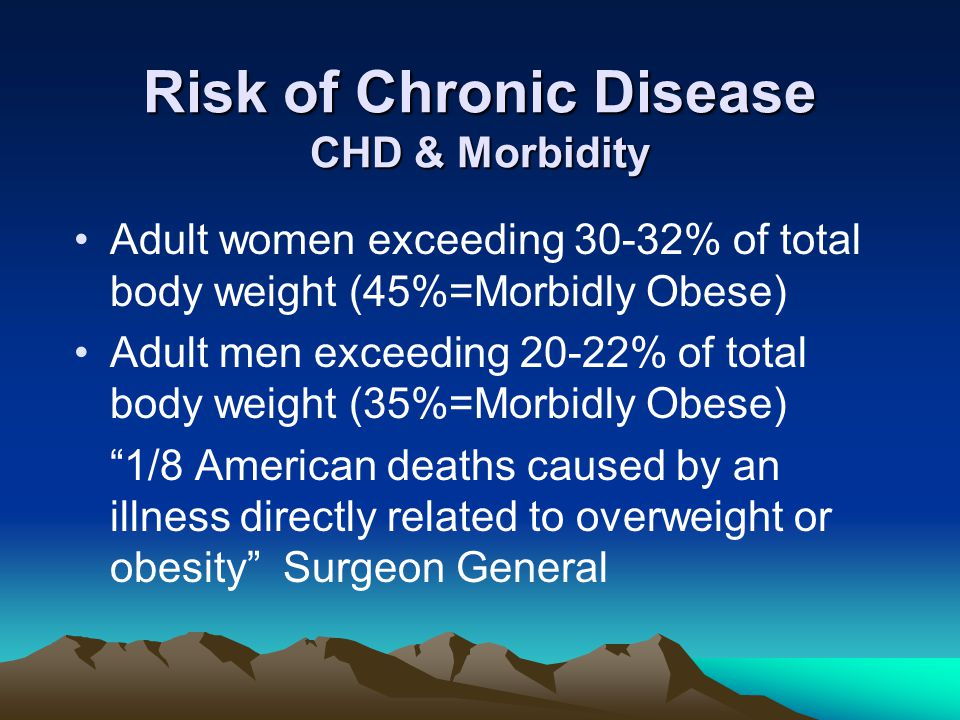 Risk of Chronic Disease CHD & Morbidity Adult women exceeding 30-32% of total body weight (45%=Morbidly Obese) Adult men exceeding 20-22% of total body weight (35%=Morbidly Obese) 1/8 American deaths caused by an illness directly related to overweight or obesity Surgeon General
