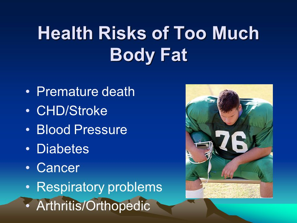 Health Risks of Too Much Body Fat Premature death CHD/Stroke Blood Pressure Diabetes Cancer Respiratory problems Arthritis/Orthopedic