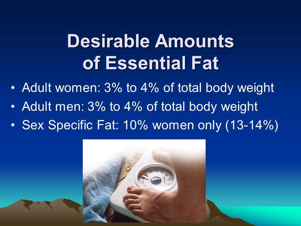 Desirable Amounts of Essential Fat Adult women: 3% to 4% of total body weight Adult men: 3% to 4% of total body weight Sex Specific Fat: 10% women only (13-14%)
