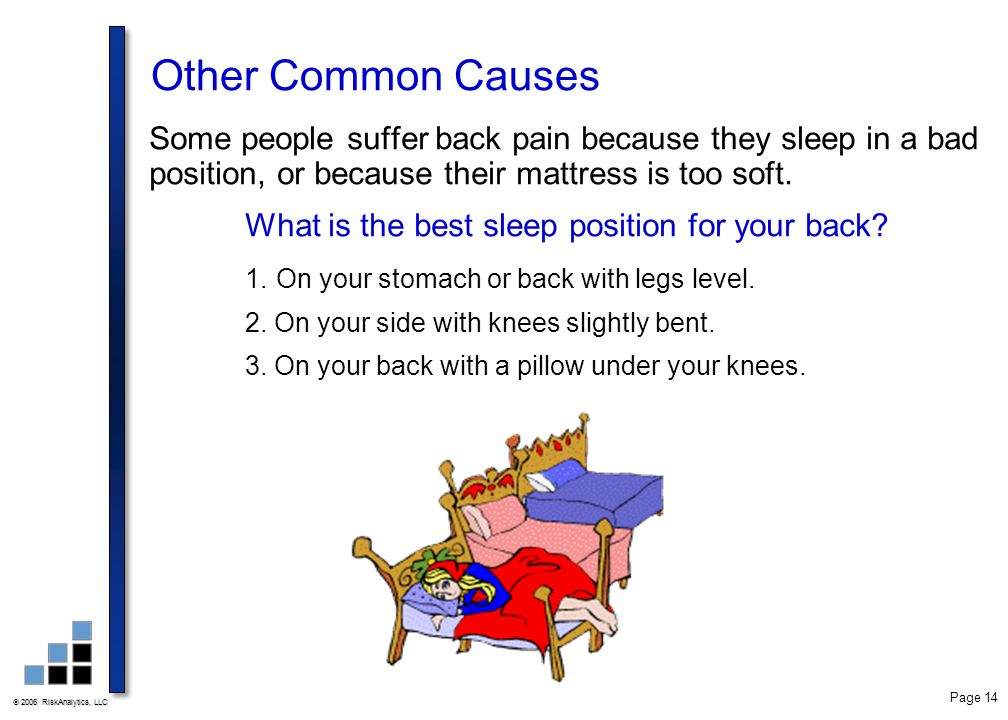  2006 RiskAnalytics, LLC Page 14 Other Common Causes Some people suffer back pain because they sleep in a bad position, or because their mattress is
