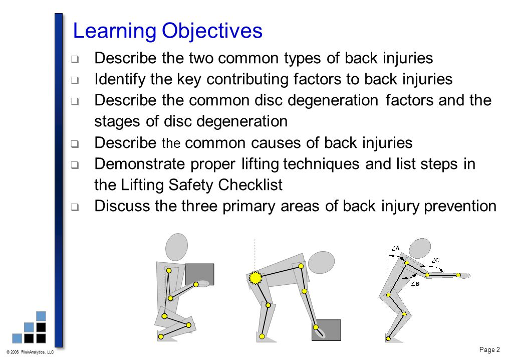 Page 2 Learning Objectives  Describe the two common types of back injuries  Identify the key contributing factors to back injuries  Describe the common disc degeneration factors and the stages of disc degeneration  Describe the common causes of back injuries  Demonstrate proper lifting techniques and list steps in the Lifting Safety Checklist  Discuss the three primary areas of back injury prevention
