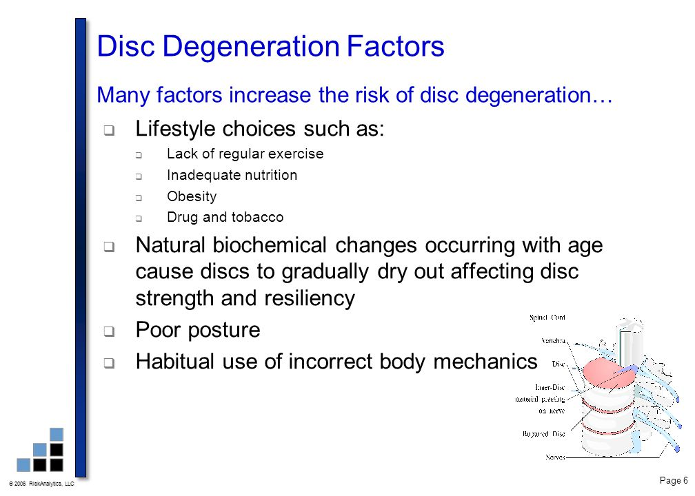  2006 RiskAnalytics, LLC Page 6 Disc Degeneration Factors Many factors increase the risk of disc degeneration…  Lifestyle choices such as:  Lack of regular exercise  Inadequate nutrition  Obesity  Drug and tobacco  Natural biochemical changes occurring with age cause discs to gradually dry out affecting disc strength and resiliency  Poor posture  Habitual use of incorrect body mechanics