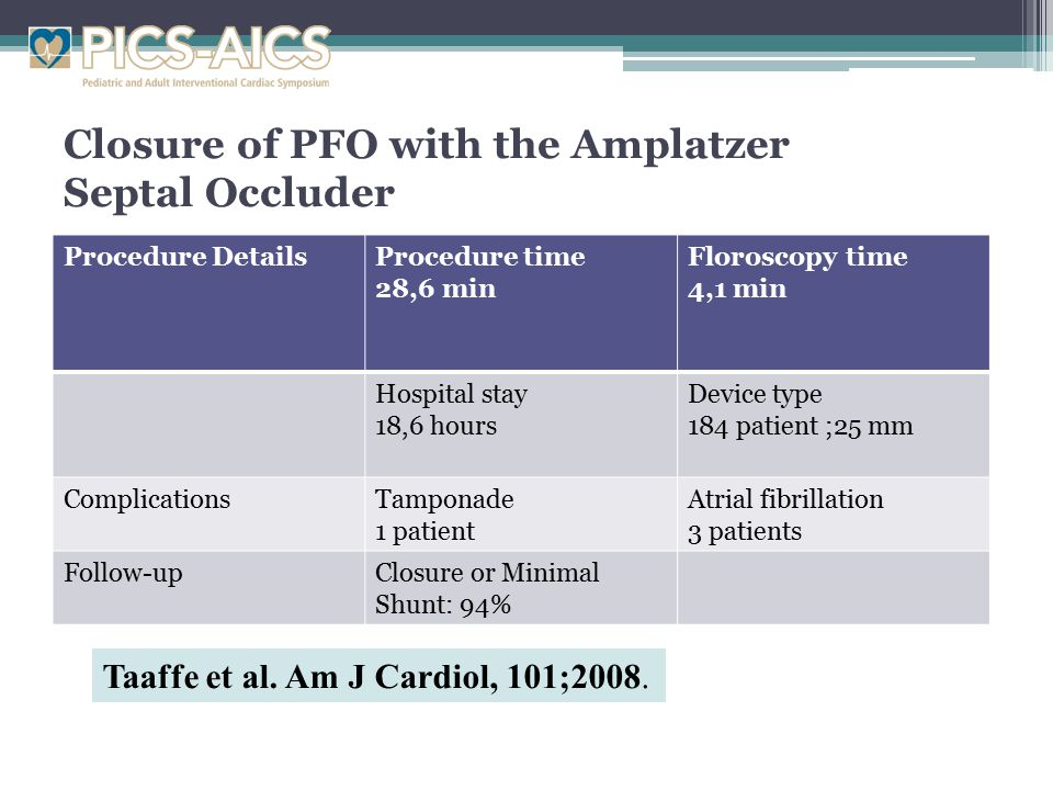 Closure of PFO with the Amplatzer Septal Occluder Procedure DetailsProcedure time 28,6 min Floroscopy time 4,1 min Hospital stay 18,6 hours Device type 184 patient ;25 mm ComplicationsTamponade 1 patient Atrial fibrillation 3 patients Follow-upClosure or Minimal Shunt: 94% Taaffe et al.