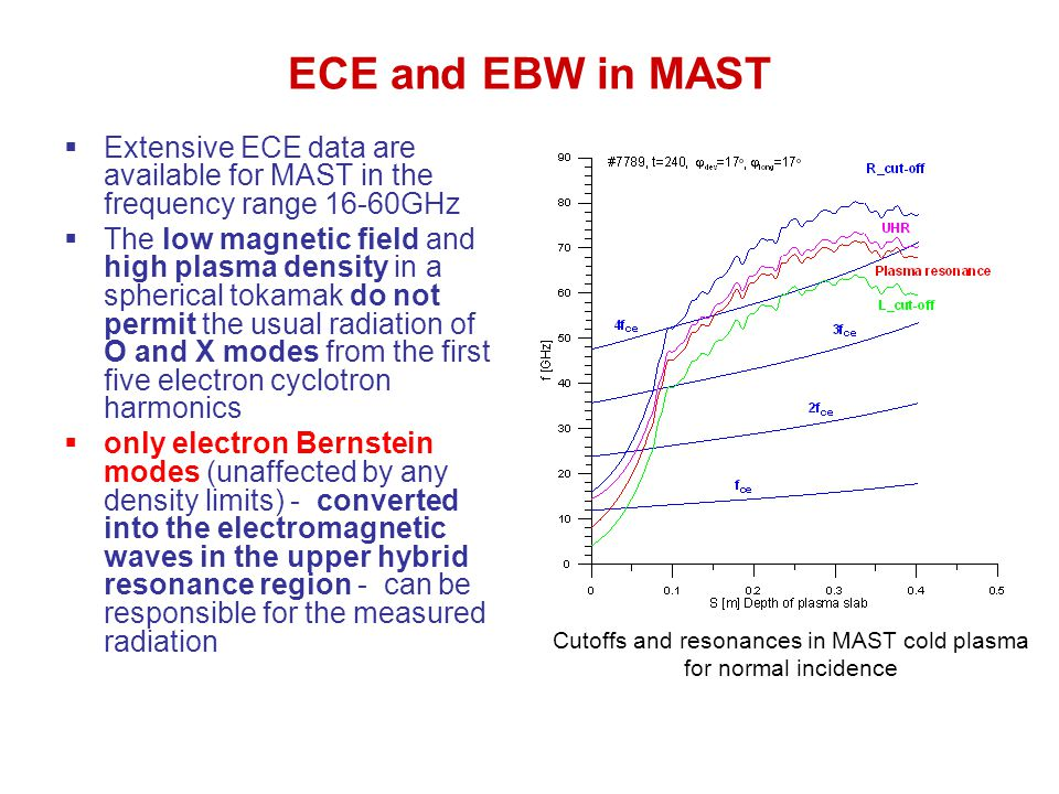 ECE and EBW in MAST  Extensive ECE data are available for MAST in the frequency range 16-60GHz  The low magnetic field and high plasma density in a spherical tokamak do not permit the usual radiation of O and X modes from the first five electron cyclotron harmonics  only electron Bernstein modes (unaffected by any density limits) - converted into the electromagnetic waves in the upper hybrid resonance region - can be responsible for the measured radiation Cutoffs and resonances in MAST cold plasma for normal incidence
