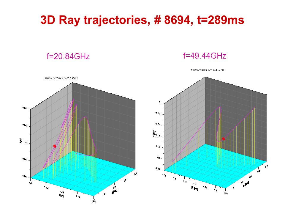 3D Ray trajectories, # 8694, t=289ms f=20.84GHz f=49.44GHz