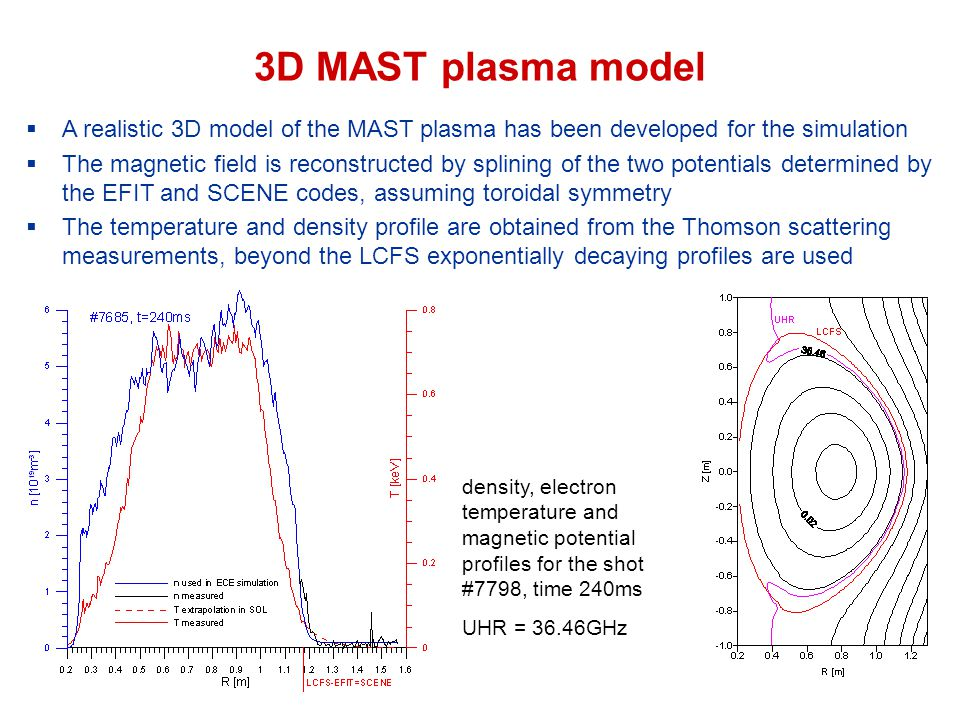 3D MAST plasma model density, electron temperature and magnetic potential profiles for the shot #7798, time 240ms UHR = 36.46GHz  A realistic 3D model of the MAST plasma has been developed for the simulation  The magnetic field is reconstructed by splining of the two potentials determined by the EFIT and SCENE codes, assuming toroidal symmetry  The temperature and density profile are obtained from the Thomson scattering measurements, beyond the LCFS exponentially decaying profiles are used