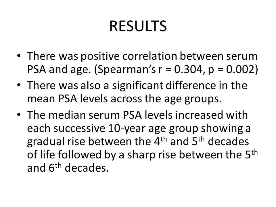 RESULTS There was positive correlation between serum PSA and age. (Spearman's r = 0.304, p = 0.002) There was also a significant difference in the mea