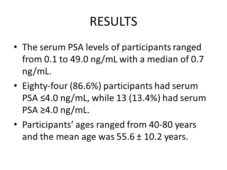 DISCUSSION (Contd) In contrast to many prior studies 4,8-14 our study showed no correlation between serum PSA level and anthropometric measurements.
