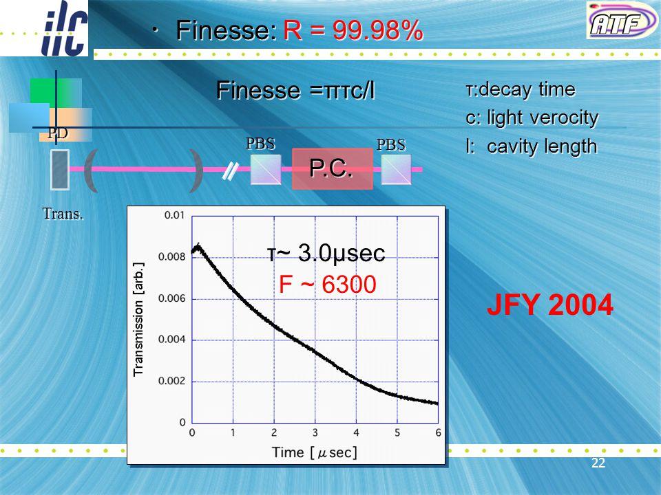 22 ・ Finesse: R = 99.98% Finesse =πτc/l τ:decay time c: light verocity l: cavity length τ:decay time c: light verocity l: cavity length F ~ 6300 τ~ 3.0μsec PD Trans.