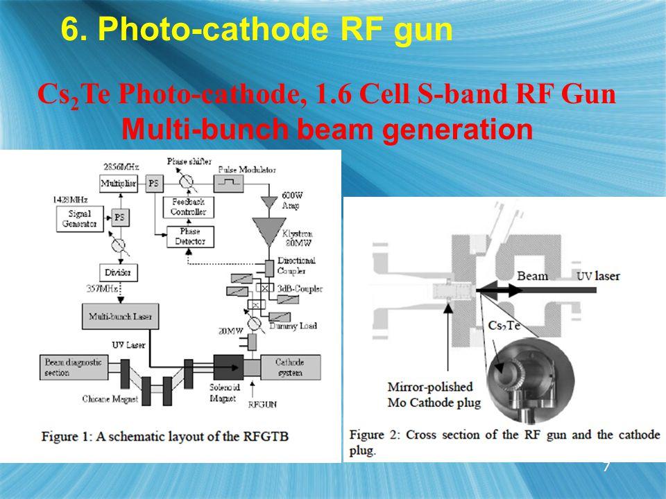 7 Cs 2 Te Photo-cathode, 1.6 Cell S-band RF Gun Multi-bunch beam generation 6. Photo-cathode RF gun