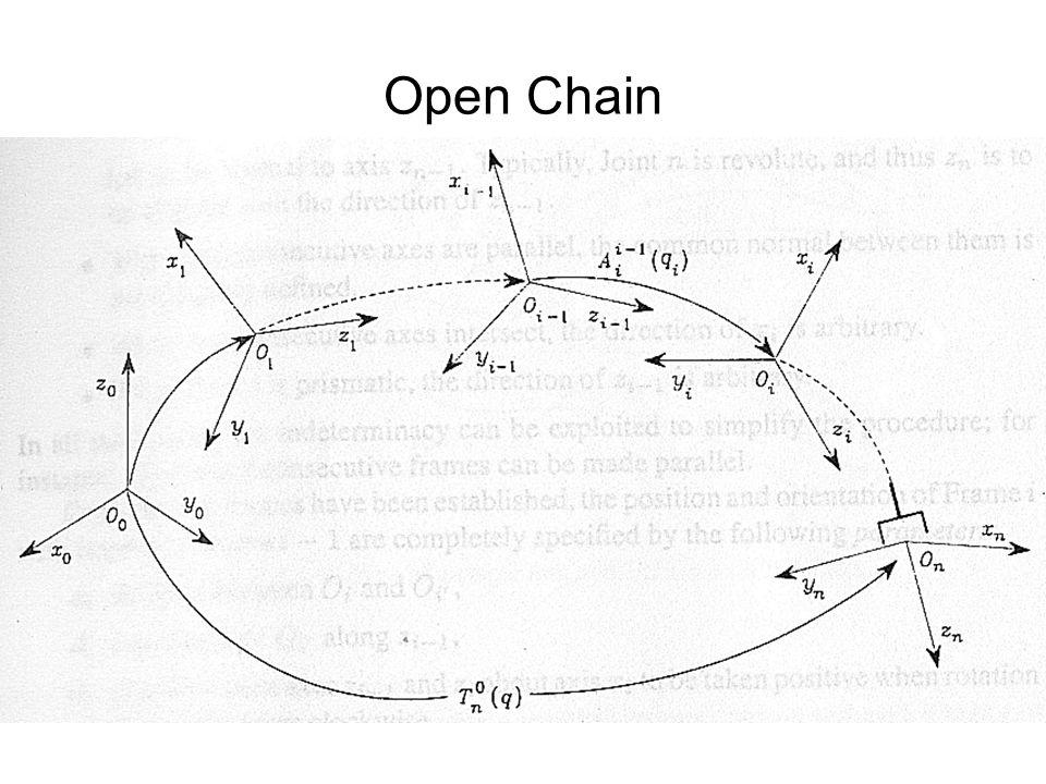 Open Chain