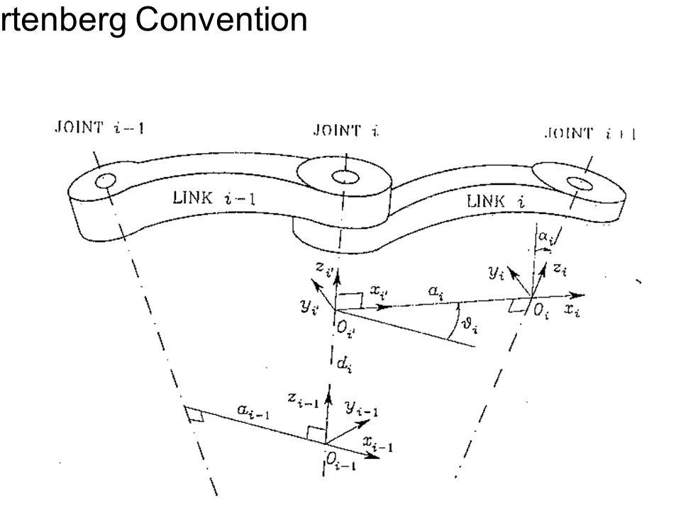 Denavit-Hartenberg Convention