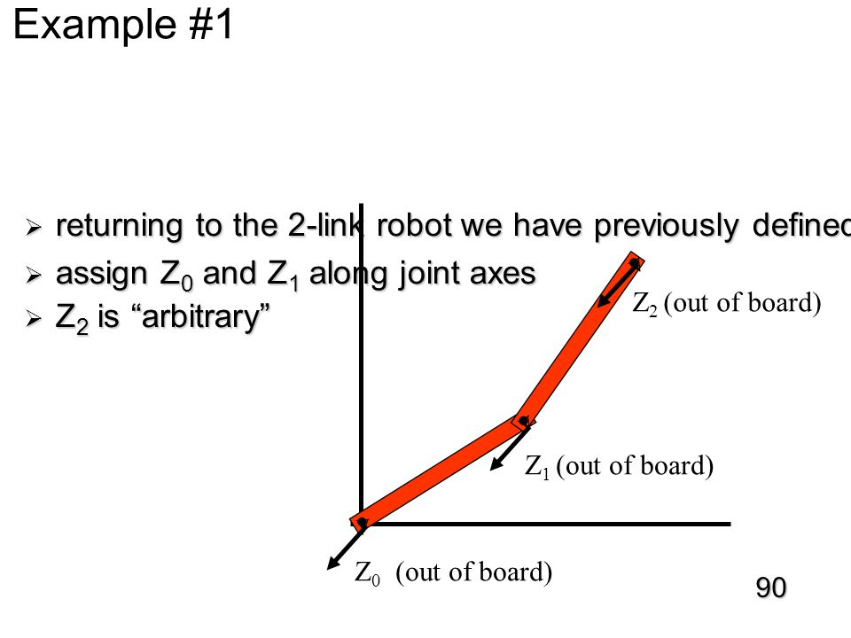 D-H Example #1  returning to the 2-link robot we have previously defined,  assign Z 0 and Z 1 along joint axes  Z 2 is arbitrary v v v v Z 0 (out of board) Z 1 (out of board) Z 2 (out of board) 90