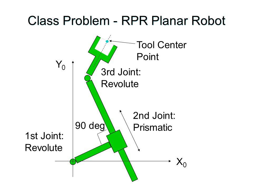 Class Problem - RPR Planar Robot 2nd Joint: Prismatic 1st Joint: Revolute 3rd Joint: Revolute X0X0 Y0Y0 90 deg Tool Center Point