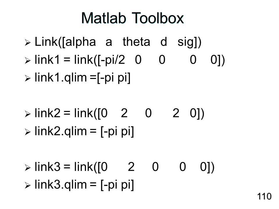 Matlab Toolbox  Link([alpha a theta d sig])  link1 = link([-pi/2 0 0 0 0])  link1.qlim =[-pi pi]  link2 = link([0 2 0 2 0])  link2.qlim = [-pi pi]  link3 = link([0 2 0 0 0])  link3.qlim = [-pi pi] 110