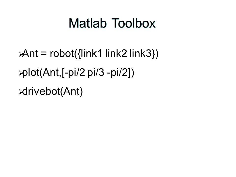  Ant = robot({link1 link2 link3})  plot(Ant,[-pi/2 pi/3 -pi/2])  drivebot(Ant) Matlab Toolbox