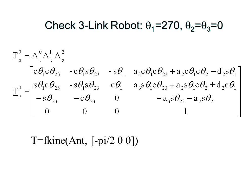 T=fkine(Ant, [-pi/2 0 0])