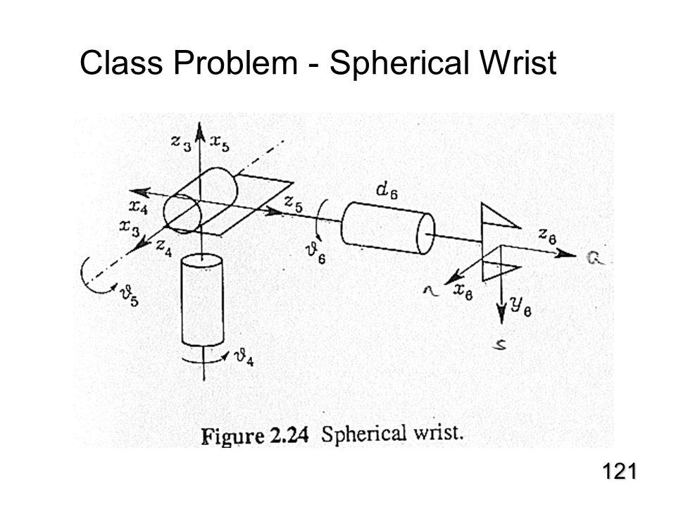 Class Problem - Spherical Wrist 121