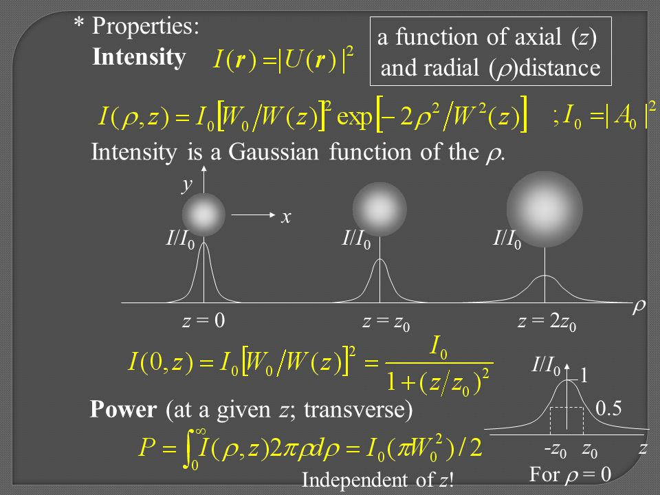 * Properties: Intensity a function of axial (z) and radial (  )distance Intensity is a Gaussian function of the .