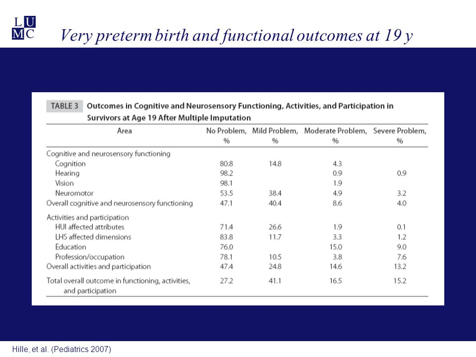 Hille, et al. (Pediatrics 2007) Very preterm birth and functional outcomes at 19 y