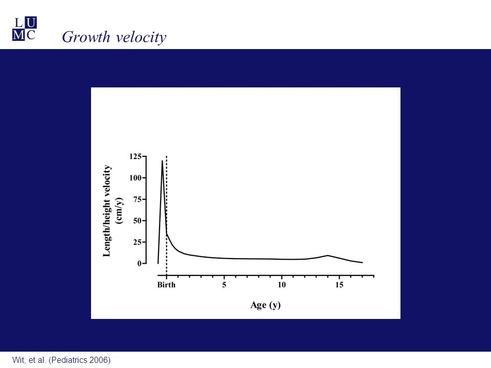 Wit, et al. (Pediatrics 2006) Growth velocity