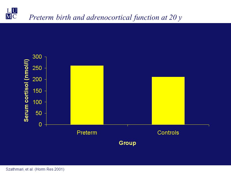 Szathmari, et al. (Horm Res 2001) Preterm birth and adrenocortical function at 20 y