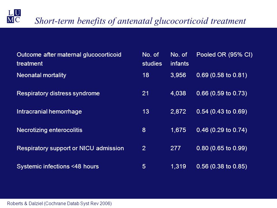 Roberts & Dalziel (Cochrane Datab Syst Rev 2006) Short-term benefits of antenatal glucocorticoid treatment Outcome after maternal glucocorticoid treatment No.