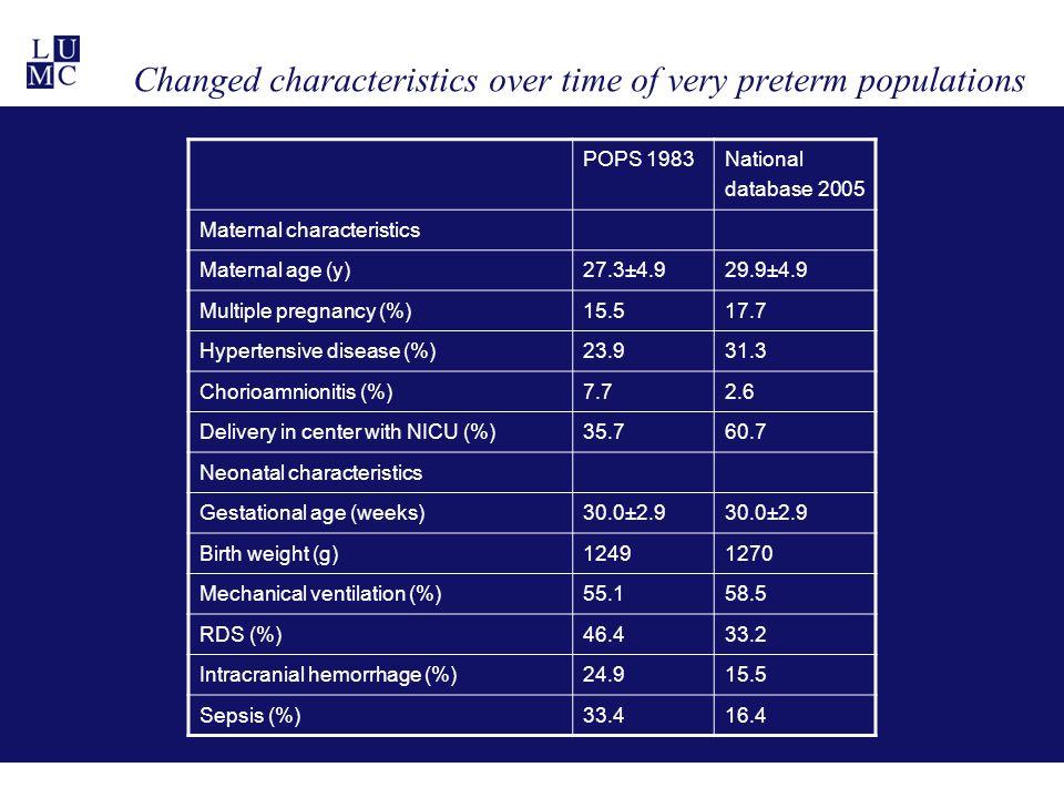 Roberts & Dalziel (Cochrane Datab Syst Rev 2006) Short-term benefits of antenatal glucocorticoid treatment Outcome after maternal glucocorticoid treatment No.