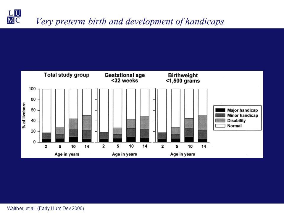 Hovi, et al. (NEJM 2007) Preterm birth and insulin resistance in adulthood
