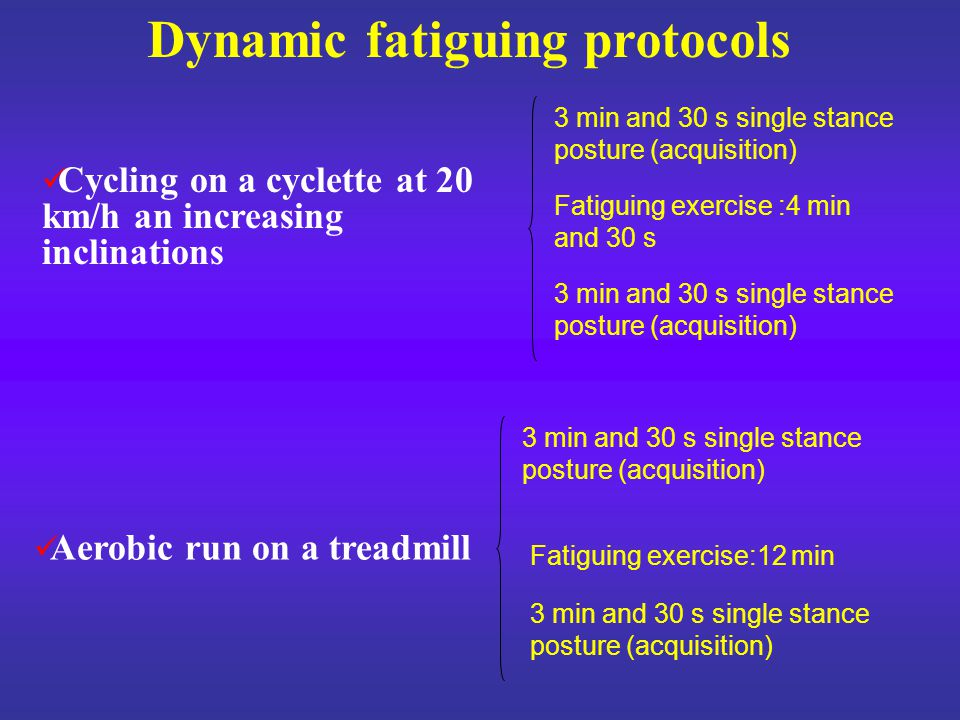 Cycling on a cyclette at 20 km/h an increasing inclinations Dynamic fatiguing protocols 3 min and 30 s single stance posture (acquisition) Fatiguing exercise :4 min and 30 s 3 min and 30 s single stance posture (acquisition) Fatiguing exercise:12 min 3 min and 30 s single stance posture (acquisition) Aerobic run on a treadmill