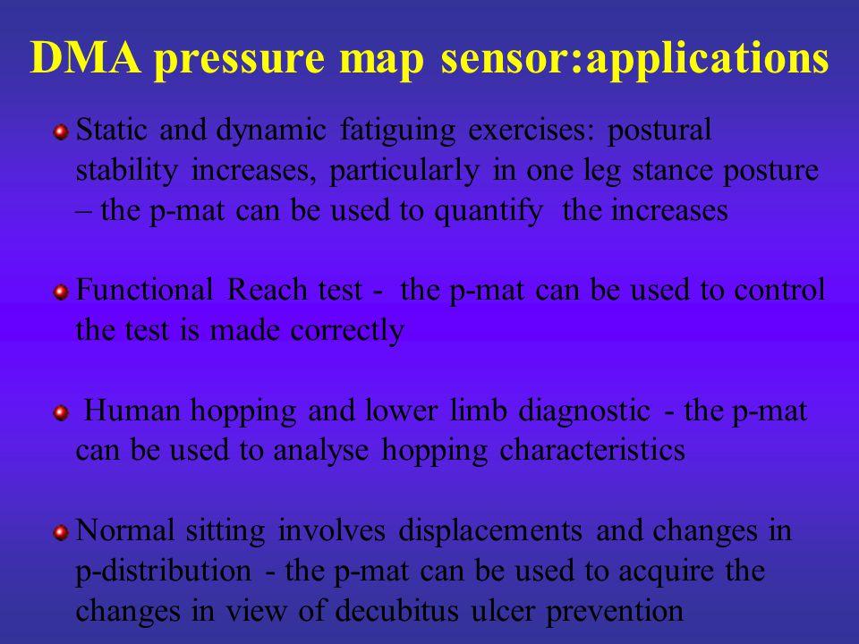 The p-mat sensor Conductive strips velostat kapton row kapton column velostat Contact resistences Lateral view Sensor of 32x64=2048 sensing elementsDimentions: 16x32 cm 2