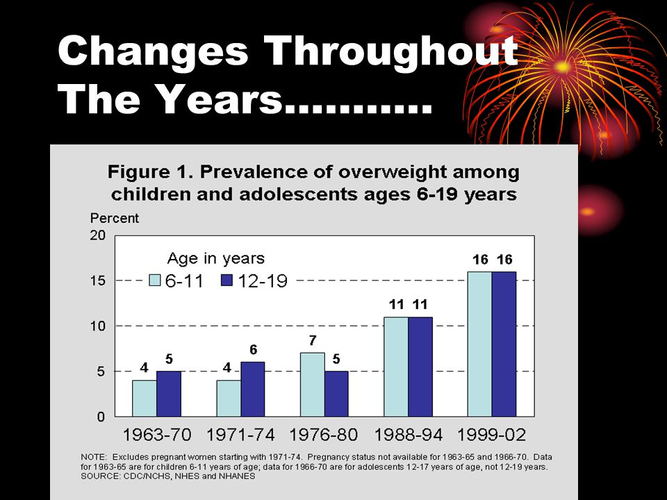 Overweight and Obesity Overweight – A person who is more than 10% over the recommended weight for his/her age and height Obesity – condition of at least being 20% over the recommended amount.